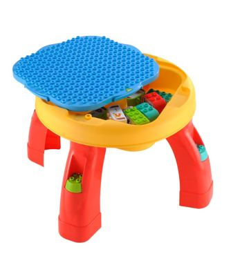Building Activity Table