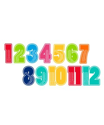 Times Table Wall Sticker