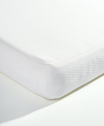 Mothercare Luxury Anti Allergy Pocket Spring Cot Mattress