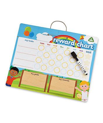 elc reward chart