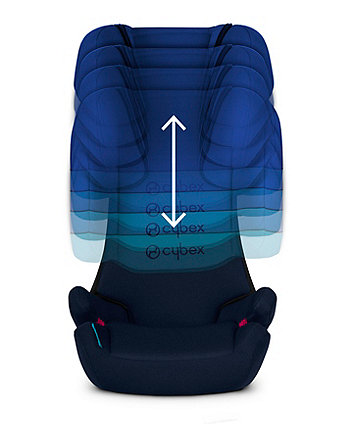 Cybex solution x group 2/3 car seat - blue moon