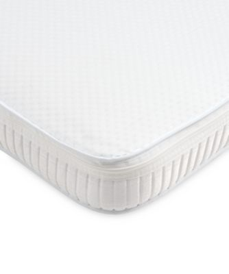 Mothercare Coolplus Spring Cot Mattress